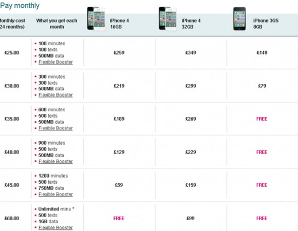 A Peak At T-Mobile UK's iPhone 4 Pricing