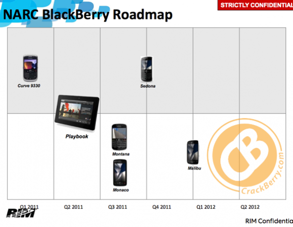 CDMA BlackBerry 2011 Roadmap: More Touchscreen Devices, PlayBook, And BlackBerry 6.1 OS
