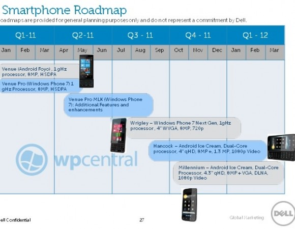 Dell's 2011 Roadmap Leaked: More Android/WP7 Phones And Tablets On The Way