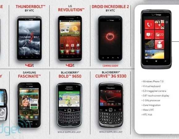 Verizon Confrims LTE PlayBook With The HTC Trophy And XPERIA Play Coming Soon As Well As LTE Tablet Pricing