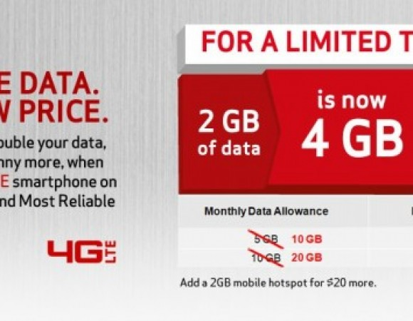 Verizon Is Now Doubling Up The Data For Those Owning A 4G LTE Device, With This Promo Plan
