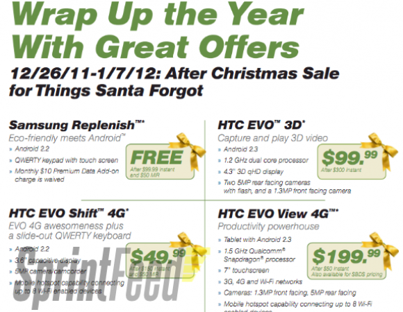 Sprint Is Having An After-The-Holidays Sale On Select Devices