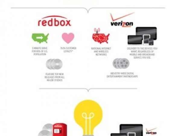 Redbox & Verizon Get Together To Offer Physical & Streaming Media To All Later This Year