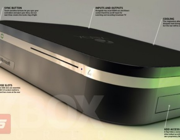 Is This The New Xbox By Microsoft?