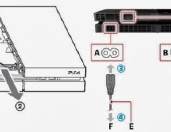Some PlayStation 4 Owners Suffering From Blinking Blue Light Problems