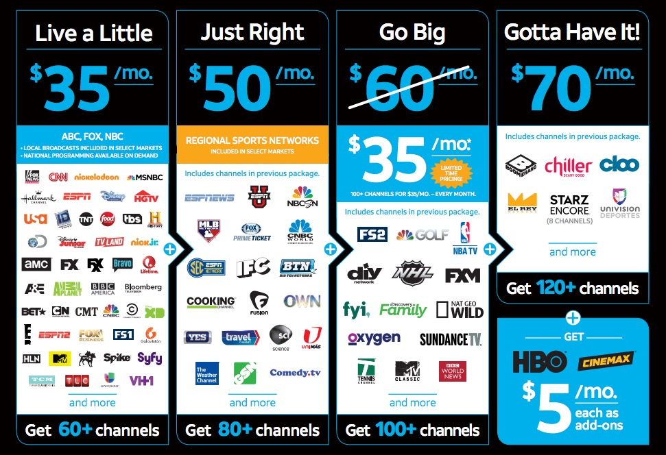 AT&T's DirecTV Now Brings Cable To All Things Mobile