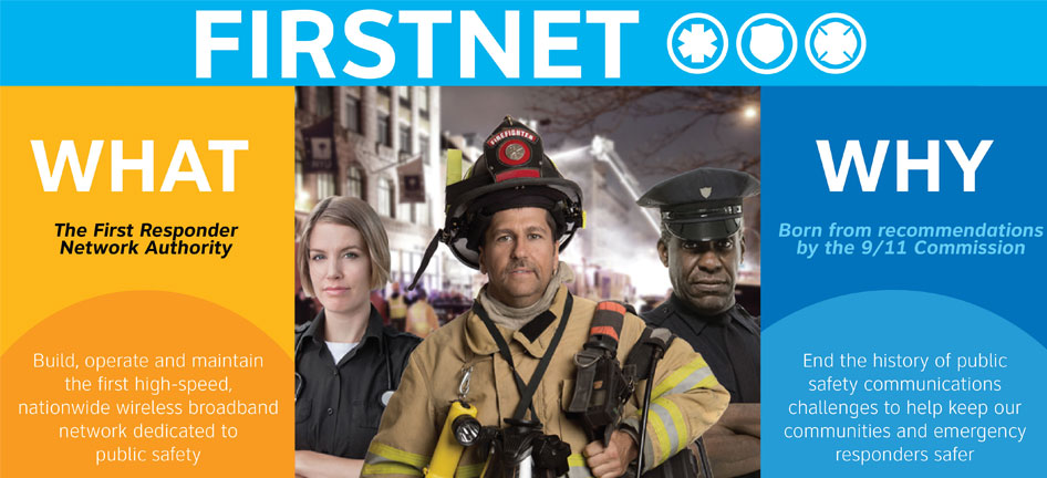 what_is_firstnet_946x432